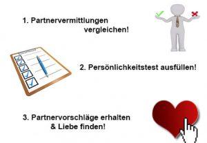 Vergleichsportal partnervermittlung